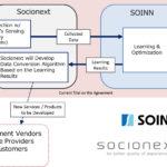 SOINN IoT Medical