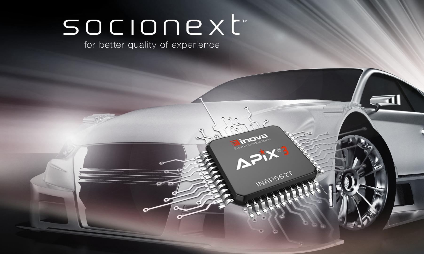 Inova Semiconductor - APIX3
