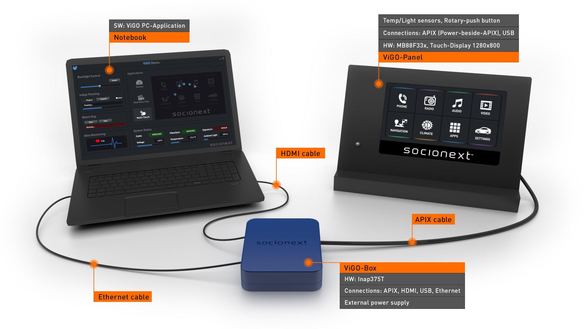 ELIV (Electronics In Vehicles) ViGO Remote Display Automotive