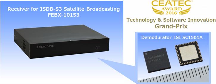 Socionext's Receiver for 8K/4K ISDB-S3 Satellite Broadcasting FEBX-101S3