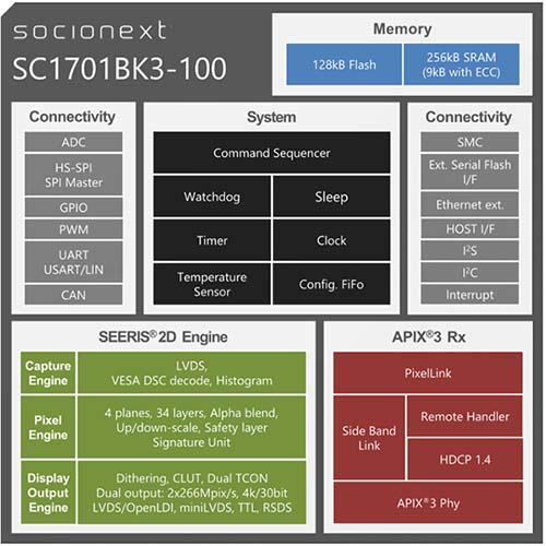 SC1701BK3-100 BD-small