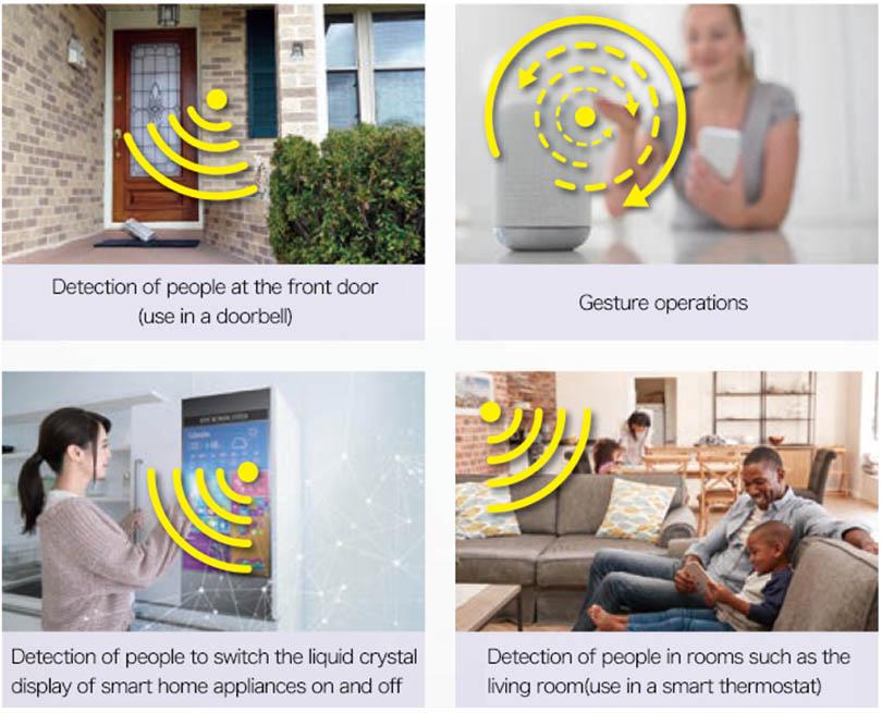 Radar Sensor Application Image
